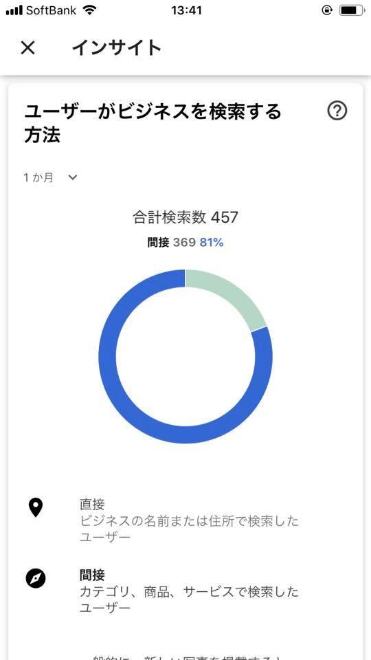GMBユーザーがビジネスを検索する方法